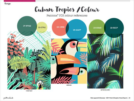 Kidswear stationery print graphic trend report for Home building trends 2017