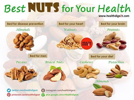 Go A Little Nutty::It's Good for You!