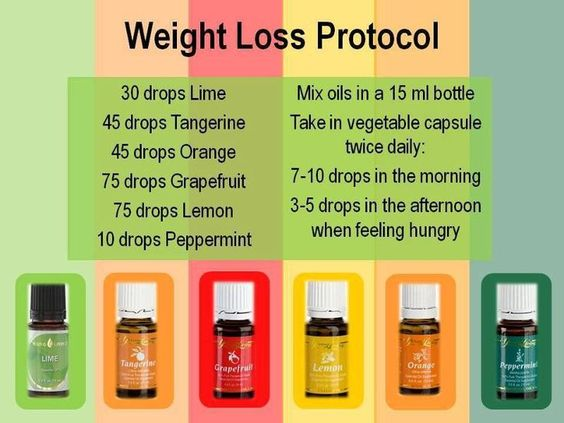 [Get This Doctor Approved Weight Loss Supplement Today]