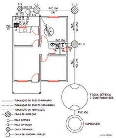 Projeto Hidraulico Para Esgoto Projeto Hidraulico Instalacoes