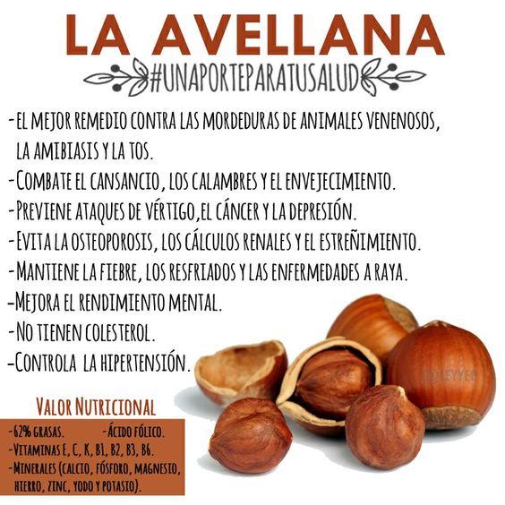 Avellanas:
