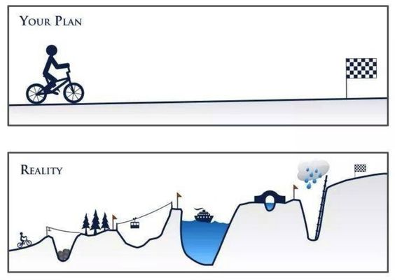 my plan..