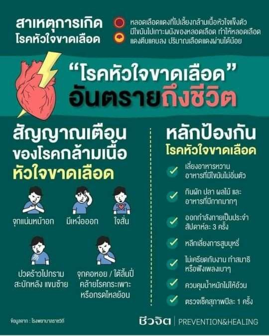 โรคห วใจขาดเล อด อ นตรายถ งช ว ต ในป 2021