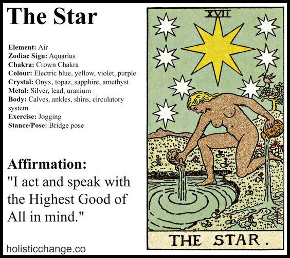 moon and judgement tarot relationship