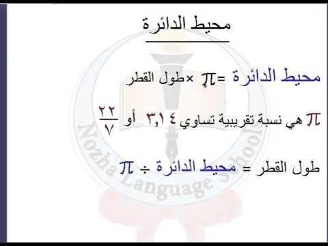 Image Result For محيط الدائرة