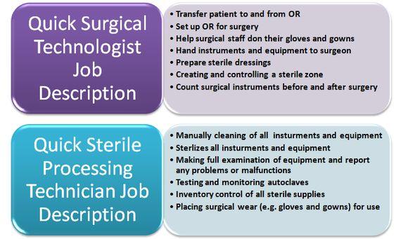 names for sterile processing department (work) Sterile - surgical tech job description