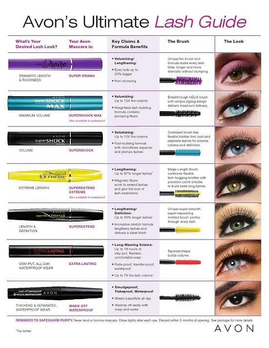 Which one's best for your lashes?!  Avon has it all! Find your perfect match and order at http;//kmcdivitt.avonrepresentative.com