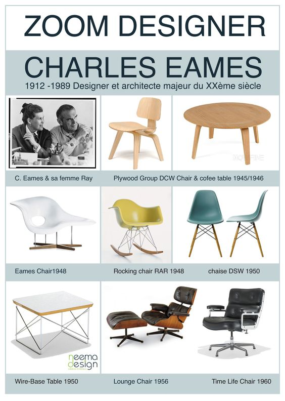 Charles & Ray Eames - - icons of the 20th Century