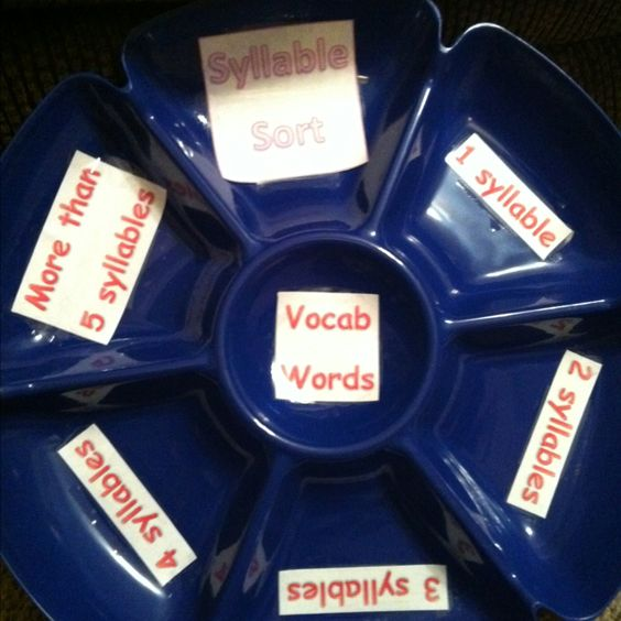 From the dollar bin at target! Oh the possibilities. Perfect for literacy stations.
