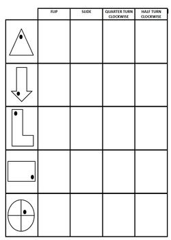Worksheets Transformations Worksheet transformations worksheet 17 best ideas about math on pinterest geometric