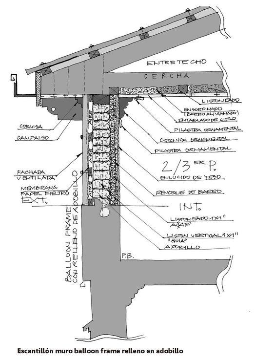 Galería de 17 Escantillones de Sistemas Constructivos que te ayudarán a materializar tus proyectos - 10