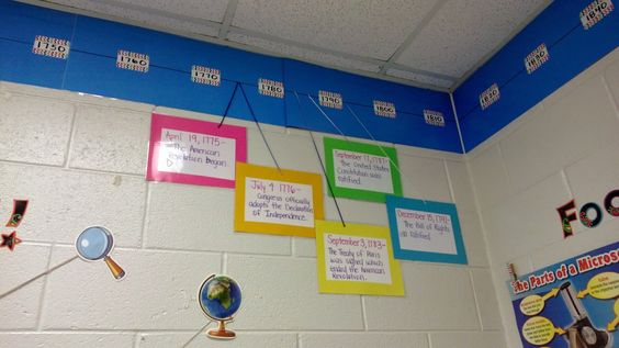 Classroom Timeline as you learn about events Creative Ideas for the Upper Elementary Classroom: Hodge Podge of Items