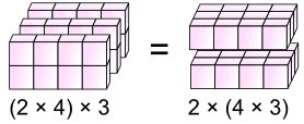 Great descriptions of mathematical laws and fantastic visual representations. Week 21, Week 22, Week 23