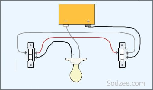 Simple Home Electrical Wiring Diagrams | Home electrical ... on 3-way switch circuit variations, 3 way light switch, 3 way dimmer wiring diagram,