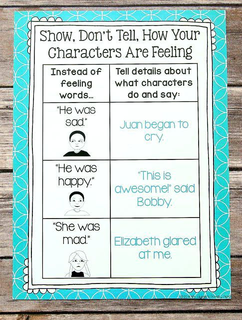 Writers workshop personal narrative first grade