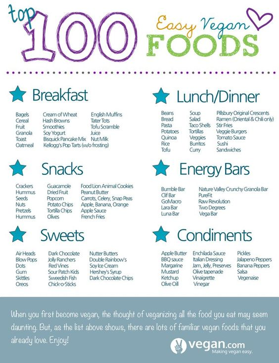 Vegan Recipes Breakfast Lunch Dinner Desserts A List Of 100 Easy Foods Brought To You By V