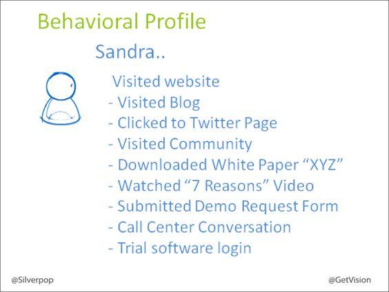 Behavioral Profile Example #CRM