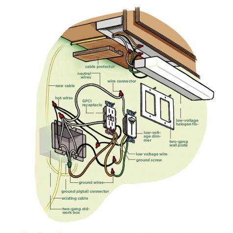 How to Install Under Cabinet Lighting in Your Kitchen | Kitchens ...