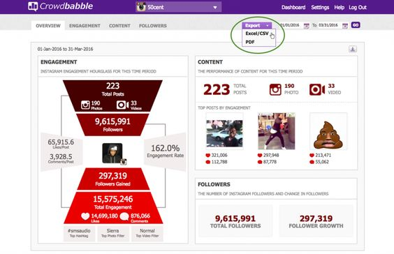 Export your Favourite Celebrities Instagram Analytics to Excel with 1 Click by Abbas Alidina for Crowdbabble.