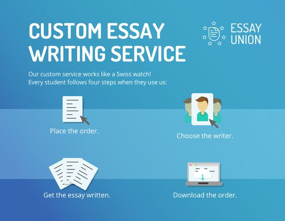 Original custom essay