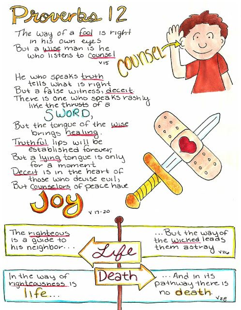 Doodle Through The Bible: Proverbs 12 Illustrated Faith ...