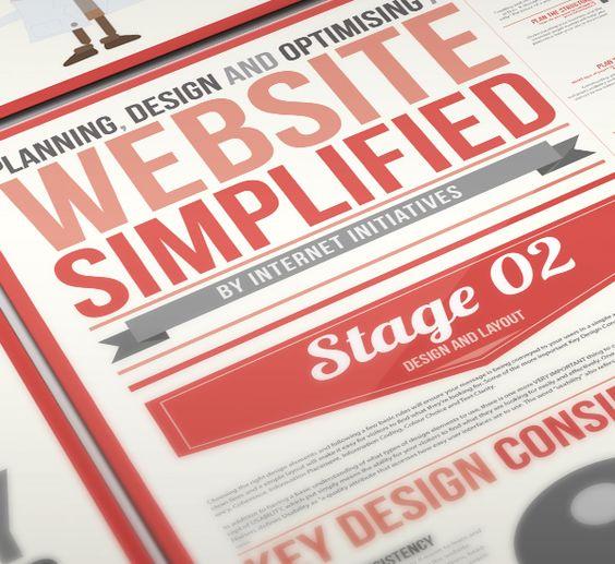 Website simplified - beautiful infographics @behance