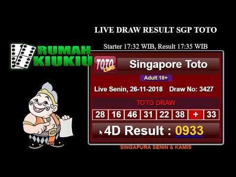 Hasil no togel singapore hari ini