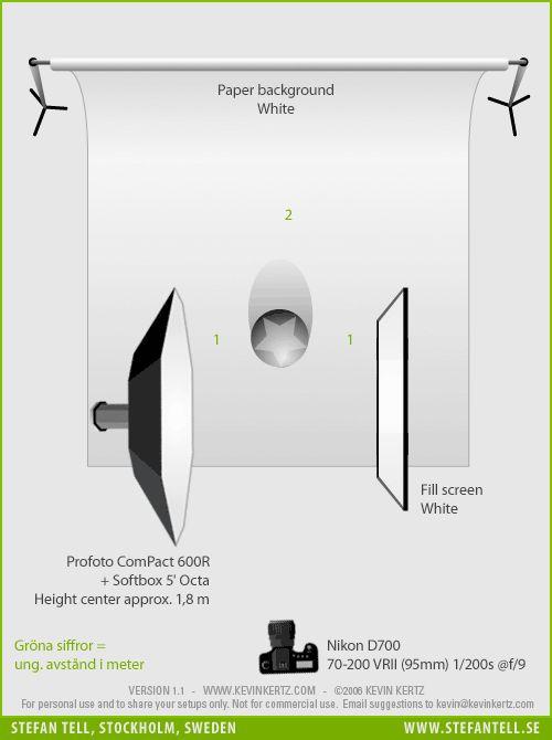 Studio lighting setup diagram for a simple one light portrait  Profoto  Softbox Octa 5    reflector    Photography   Lighting Tips   Pinterest    Studio  Studio lighting setup diagram for a simple one light portrait  . Glamor Lighting Setups. Home Design Ideas