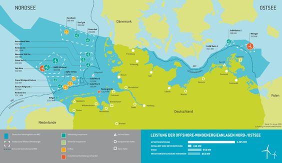 Grafik zur Offshore-Energie in Nord- und Ostsee