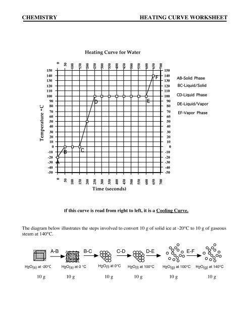 Pin On Worksheet Template For Teachers