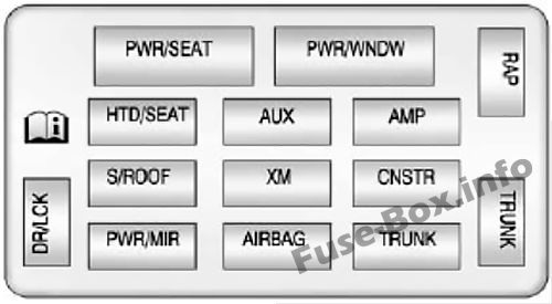 Instrument panel fuse box diagram: Chevrolet Impala (2006-2013 ... 06 Impala Fuse Box Diagram Pinterest