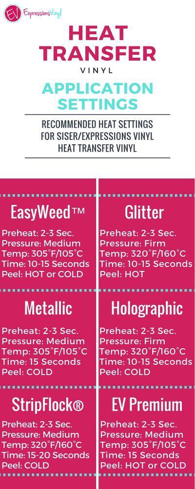 Heat Application Settings Cricut Pinterest Vinyls