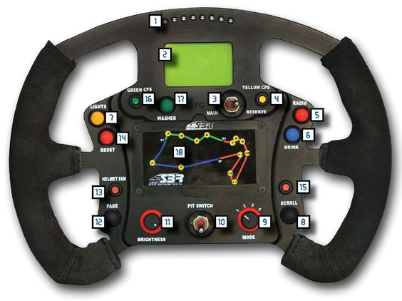 Typical Steering Wheel For A Driver Cars