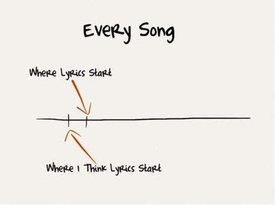 This will happen every time, no matter how well you know the song: