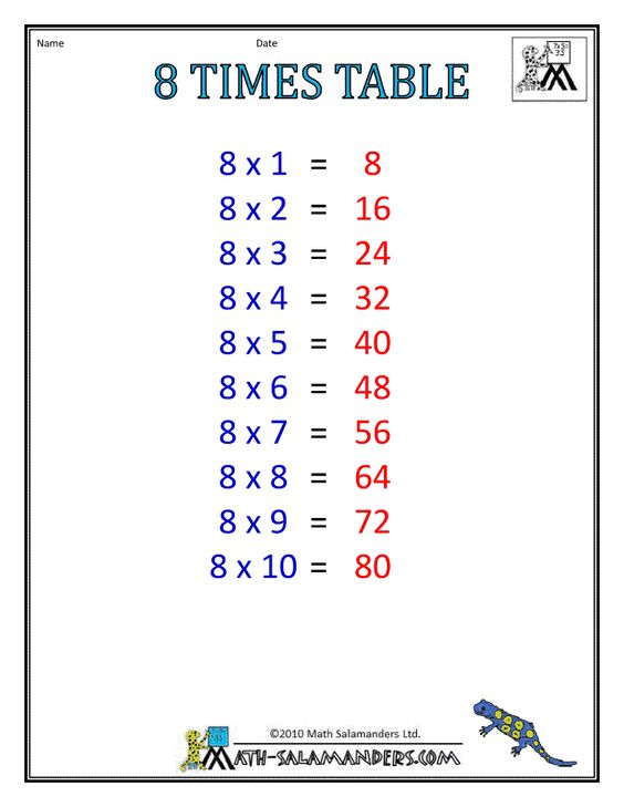 times table grid 8 times table col   homeschooling   Pinterest ...
