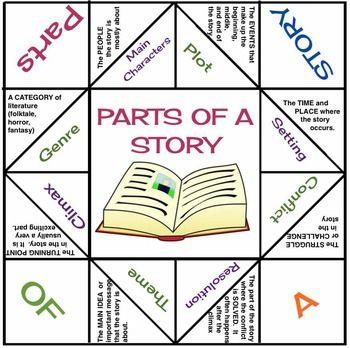 the fortune teller short story pdf