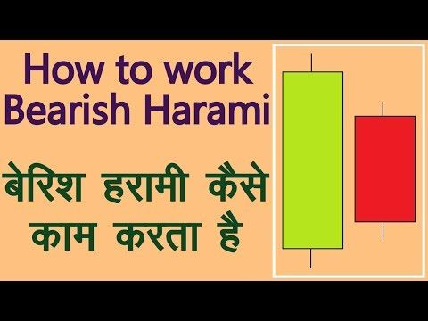 How To Use Bearish Harami Candlestick Pattern In Hindi Technical