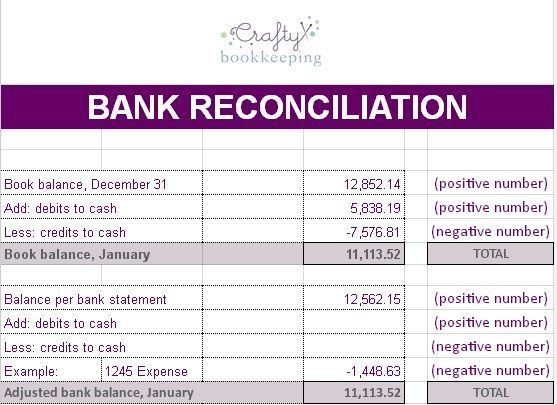 Pin by techniology on bank reconciliation statement template excel pin by techniology on bank reconciliation statement template excel format pinterest statement template and template pronofoot35fo Gallery