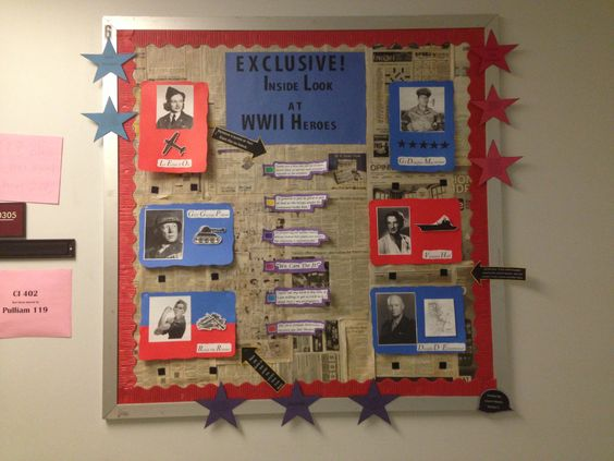 Social Studies Classroom Decorations : Social studies bulletin board wwii classroom decor