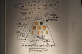 ferran adria kitchen - Google Search
