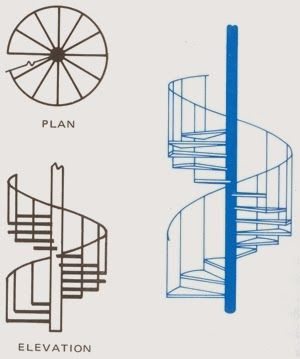 Spiral stair stairs and stair plan on pinterest for Square spiral staircase plans