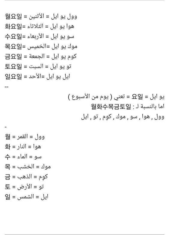 اللغة الكورية الايام الشهور الفصول Korean Words Learning Korean Language Korean Words