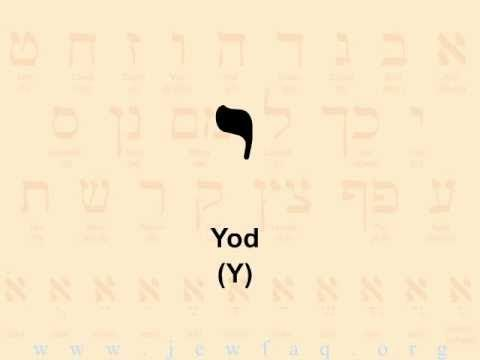 Hebrew Alphabet (Just the Letters)