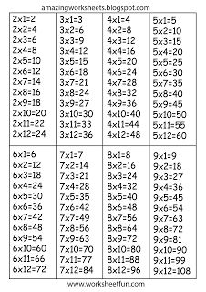 Worksheets 45 Times Table Chart multiplication worksheets times tables and on table chart