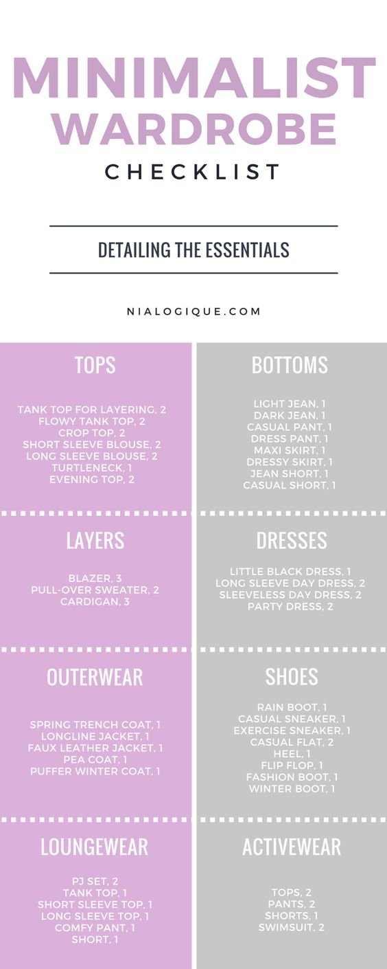 A simple, straightforward minimalist wardrobe checklist infographic to build a solid foundation of timeless, classic pieces.: