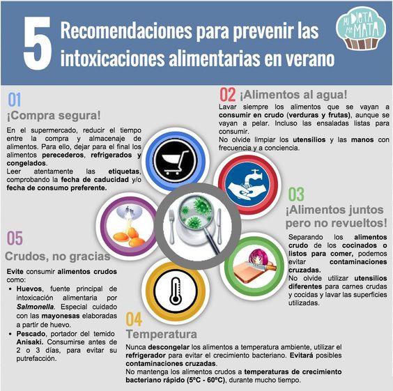 #Infografía: Recomendaciones para prevenir intoxicaciones alimentarias en verano vía @ChusMata http://ow.ly/Awb3D pic.twitter.com/6u2c0mEFBk