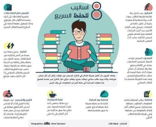 8 أساليب للحفظ السريع Learning Websites Study Skills Intellegence