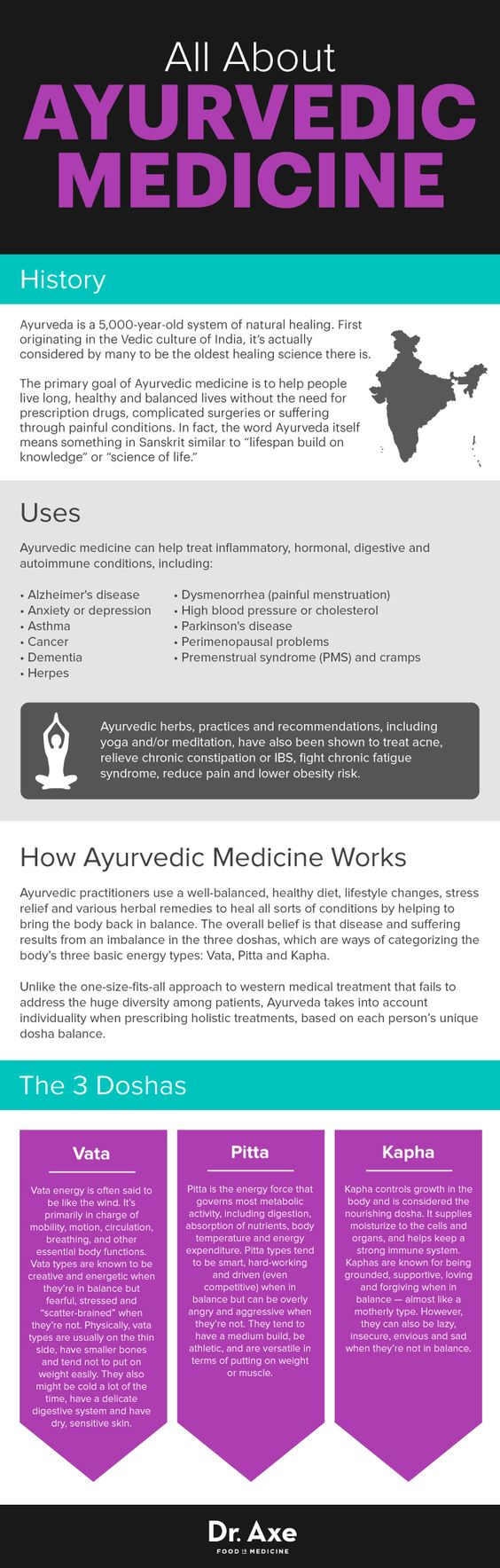 Ayurvedic medicine guide - Dr. Axe http://www.draxe.com #health #holistic #natural: