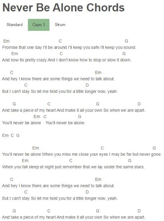 Guitar : guitar chords for stitches Guitar Chords For . Guitar Chordsu201a Guitar Chords For ...