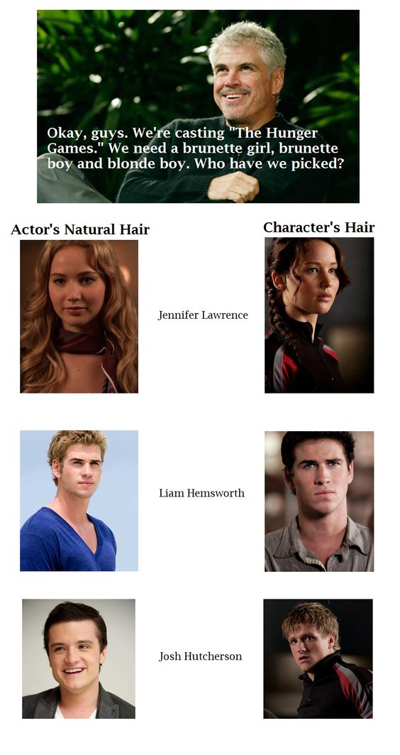 The Hunger Games casting. Never noticed, but kinda funny. :)